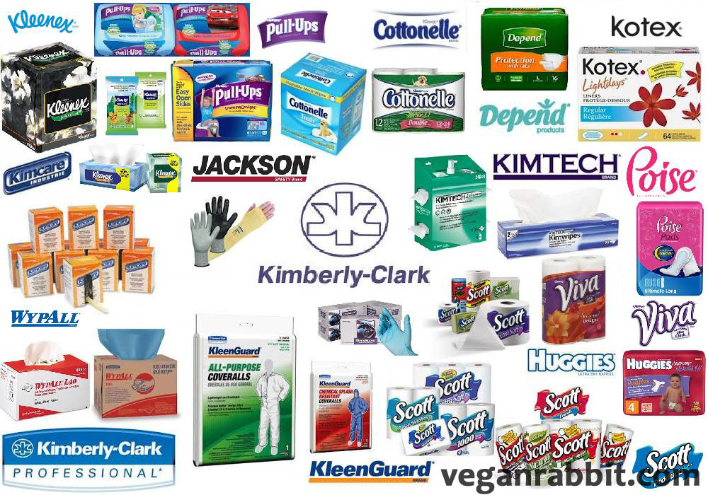 kimberly-clark-corporation-wm